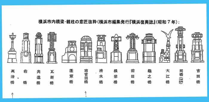 横浜市内橋梁・親柱の意匠